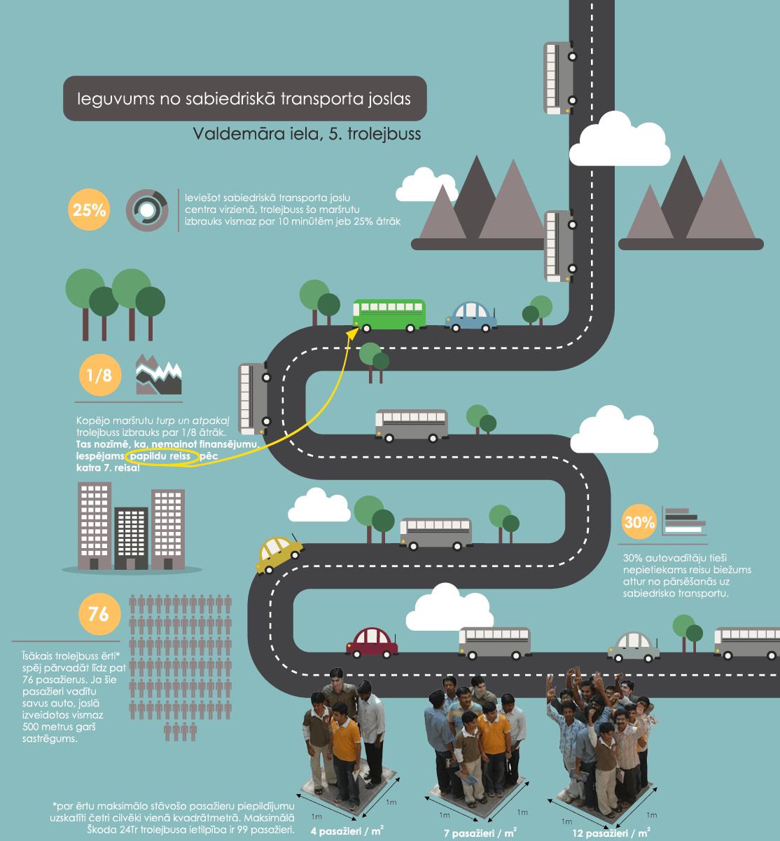 infografika-valdemara-iela